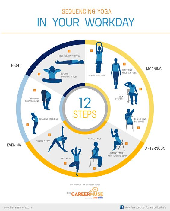 Best Yoga Moves To Do At Work