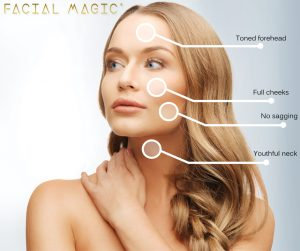 Facial Magic vs. Other Facial Exercise Programs
